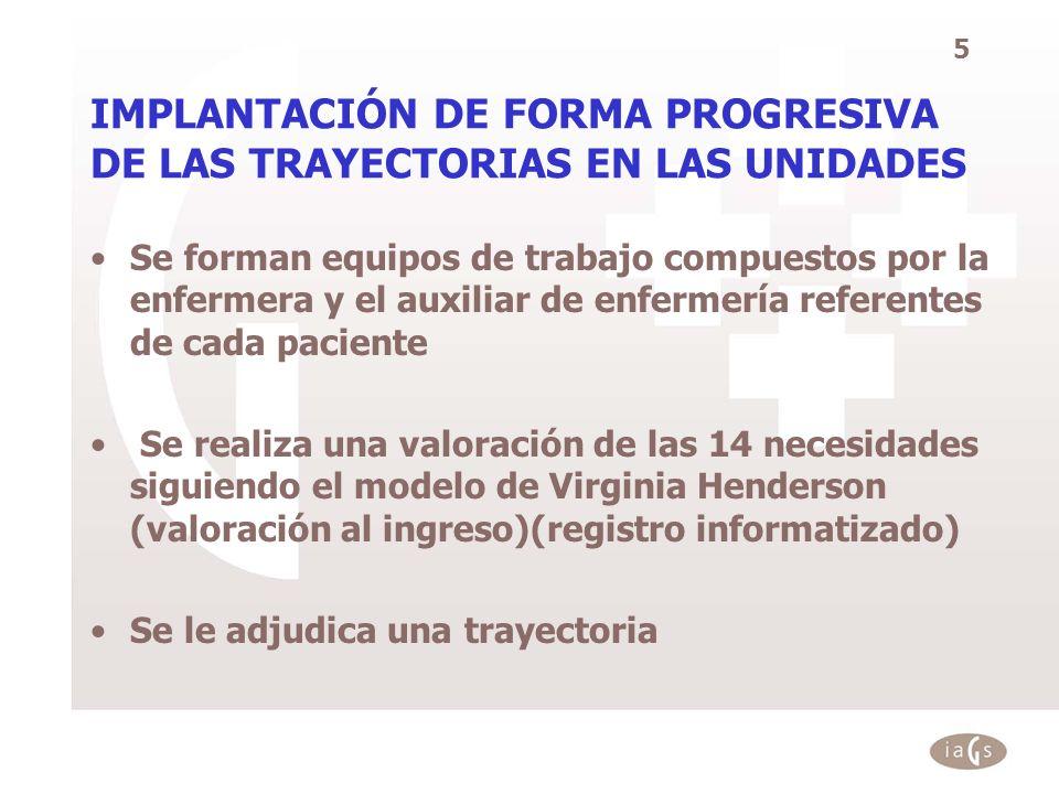 IMPLANTACIÓN DE FORMA PROGRESIVA DE LAS TRAYECTORIAS EN LAS UNIDADES