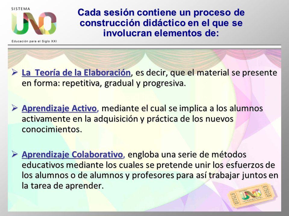 Cada sesión contiene un proceso de construcción didáctico en el que se involucran elementos de: