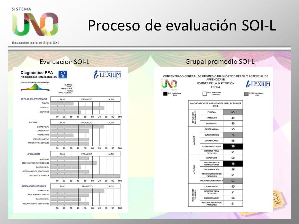 Proceso de evaluación SOI-L