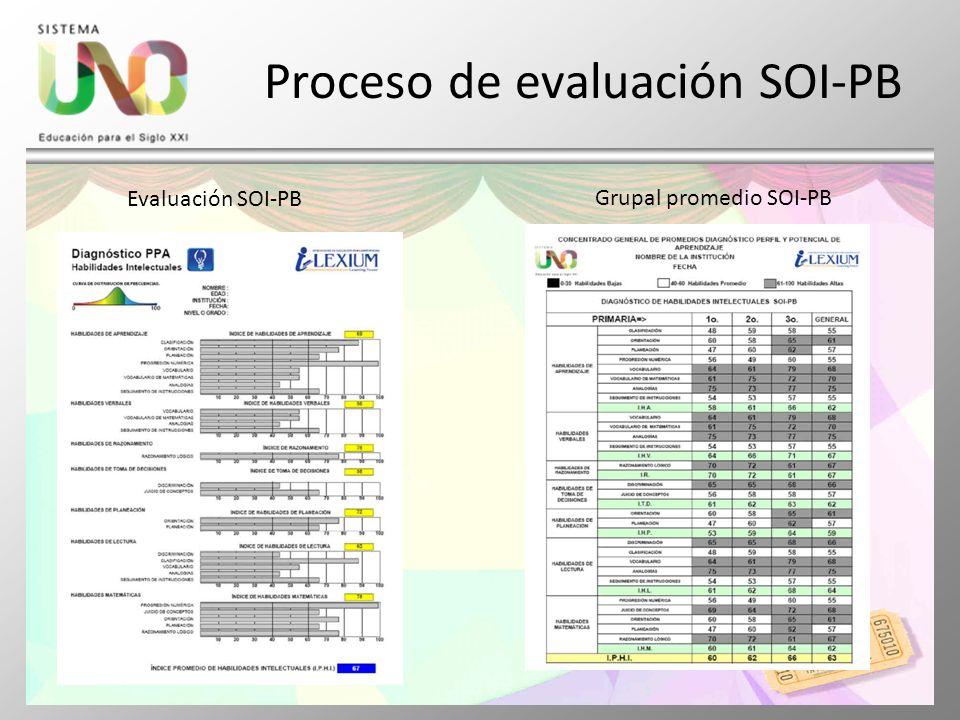Proceso de evaluación SOI-PB