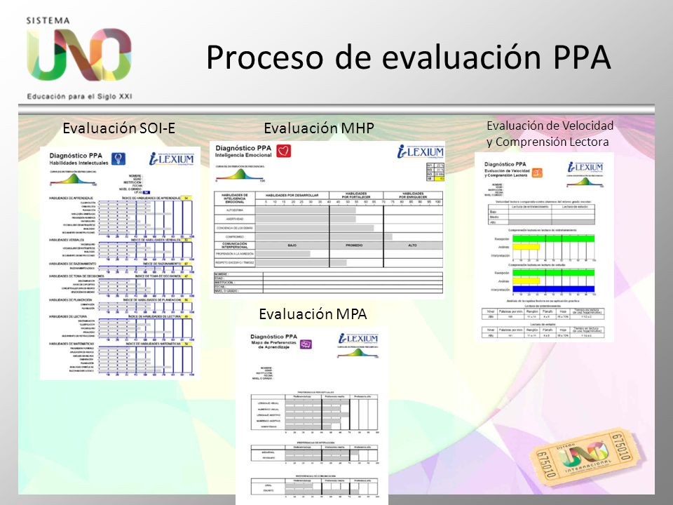 Proceso de evaluación PPA