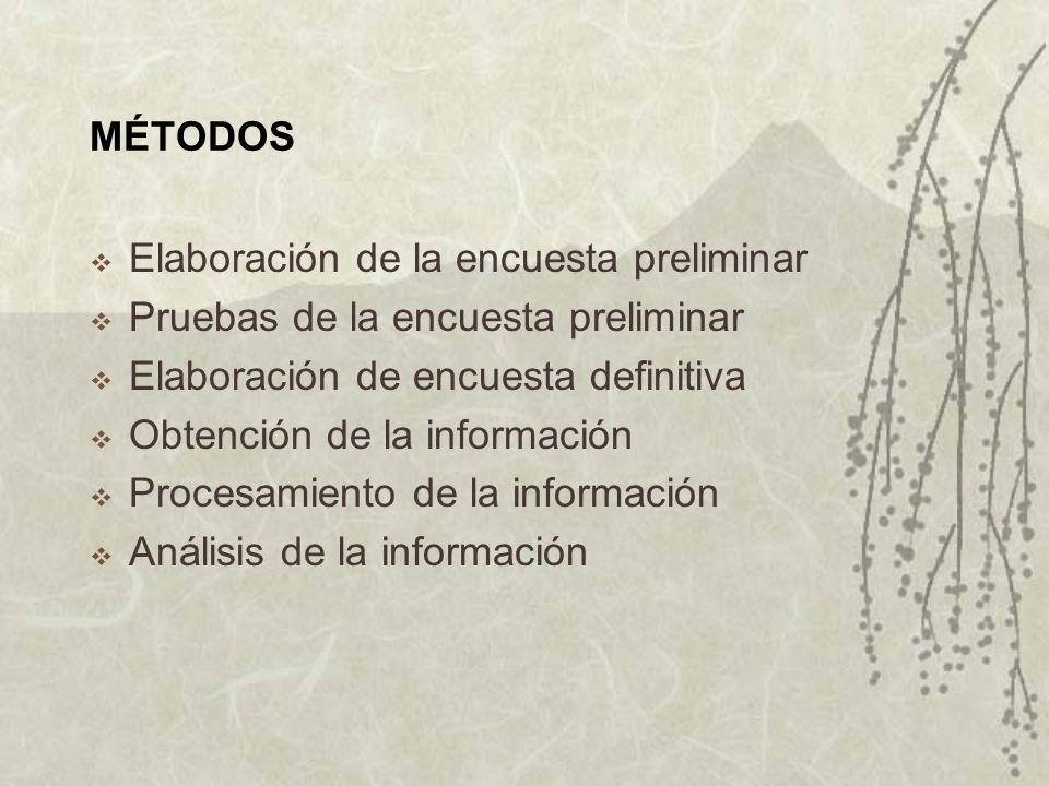 MÉTODOS Elaboración de la encuesta preliminar. Pruebas de la encuesta preliminar. Elaboración de encuesta definitiva.