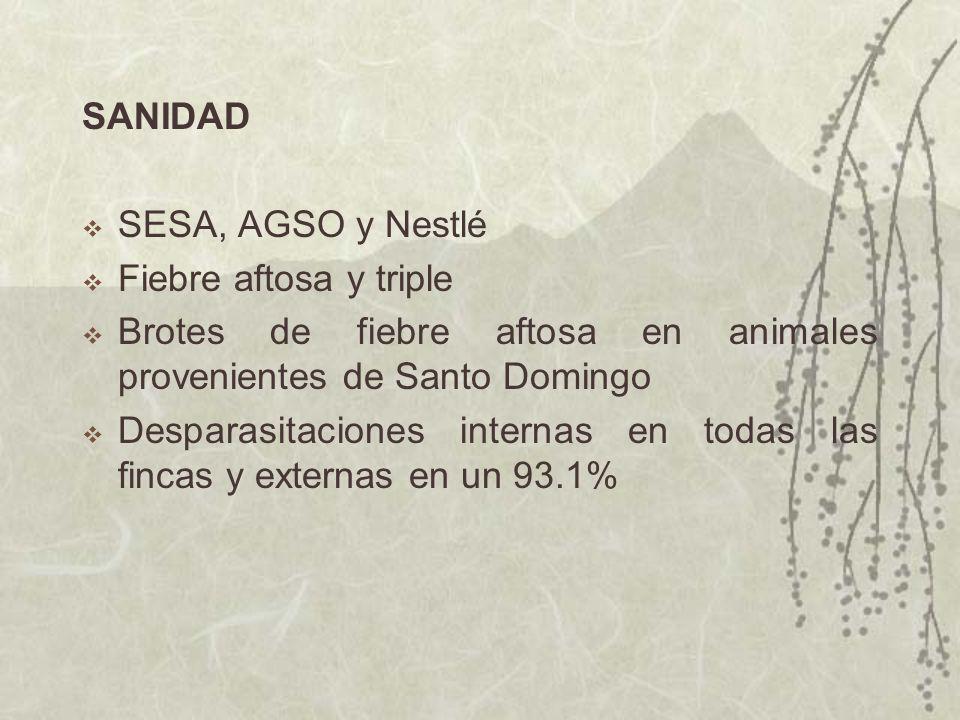 SANIDADSESA, AGSO y Nestlé. Fiebre aftosa y triple. Brotes de fiebre aftosa en animales provenientes de Santo Domingo.