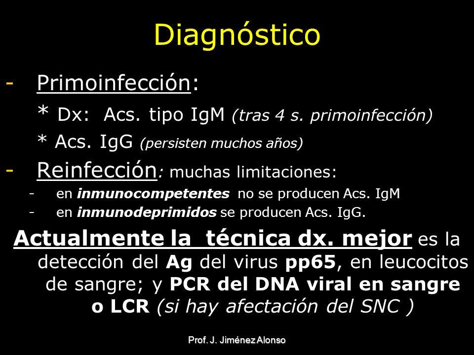 Diagnóstico Primoinfección: