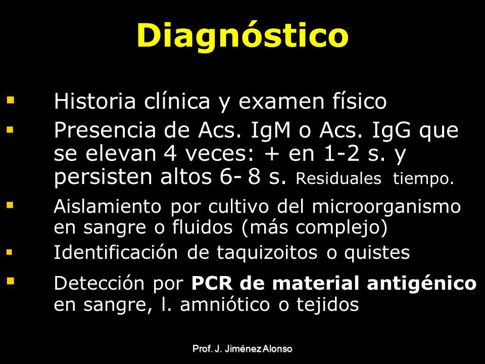 Diagnóstico Historia clínica y examen físico