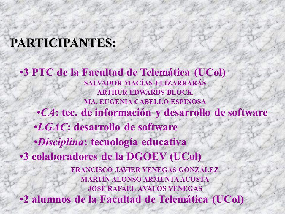 PARTICIPANTES: 3 PTC de la Facultad de Telemática (UCol)