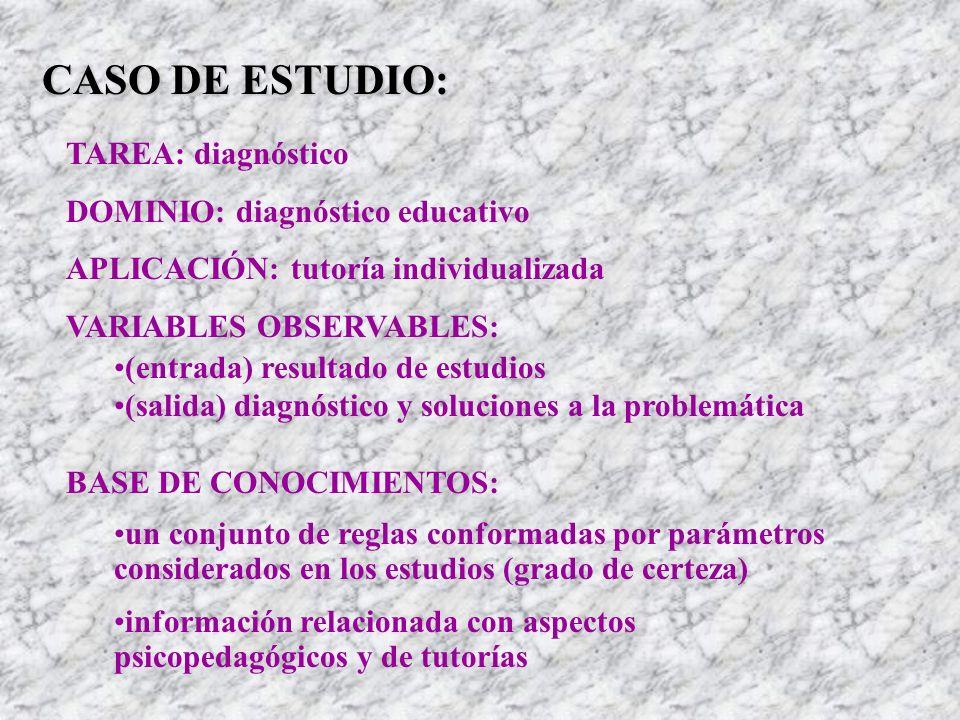 CASO DE ESTUDIO: TAREA: diagnóstico DOMINIO: diagnóstico educativo