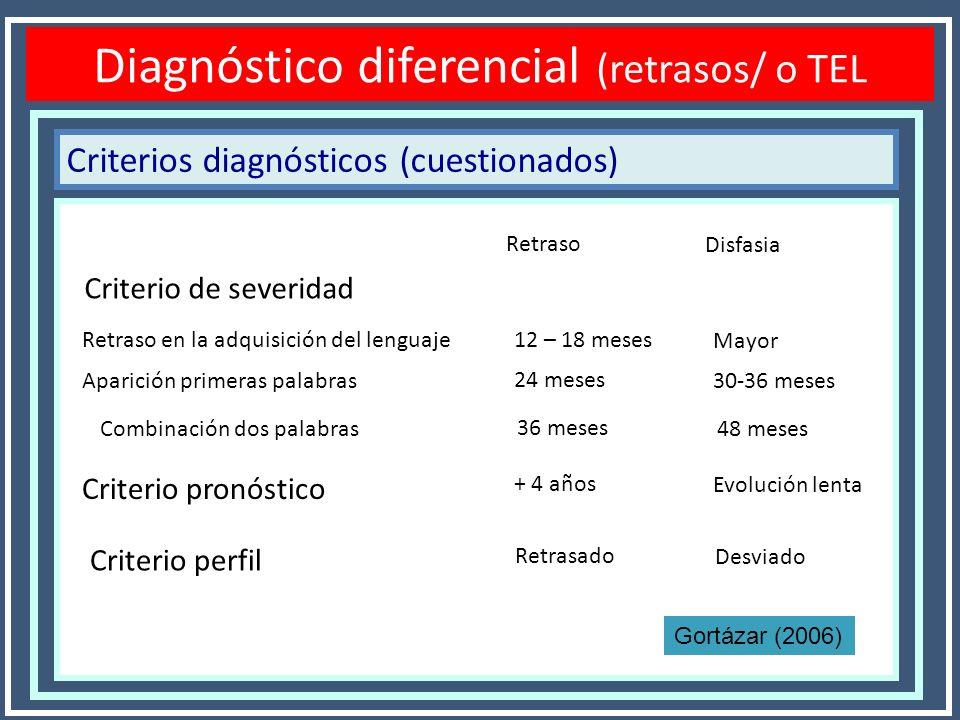 Diagnóstico diferencial (retrasos/ o TEL