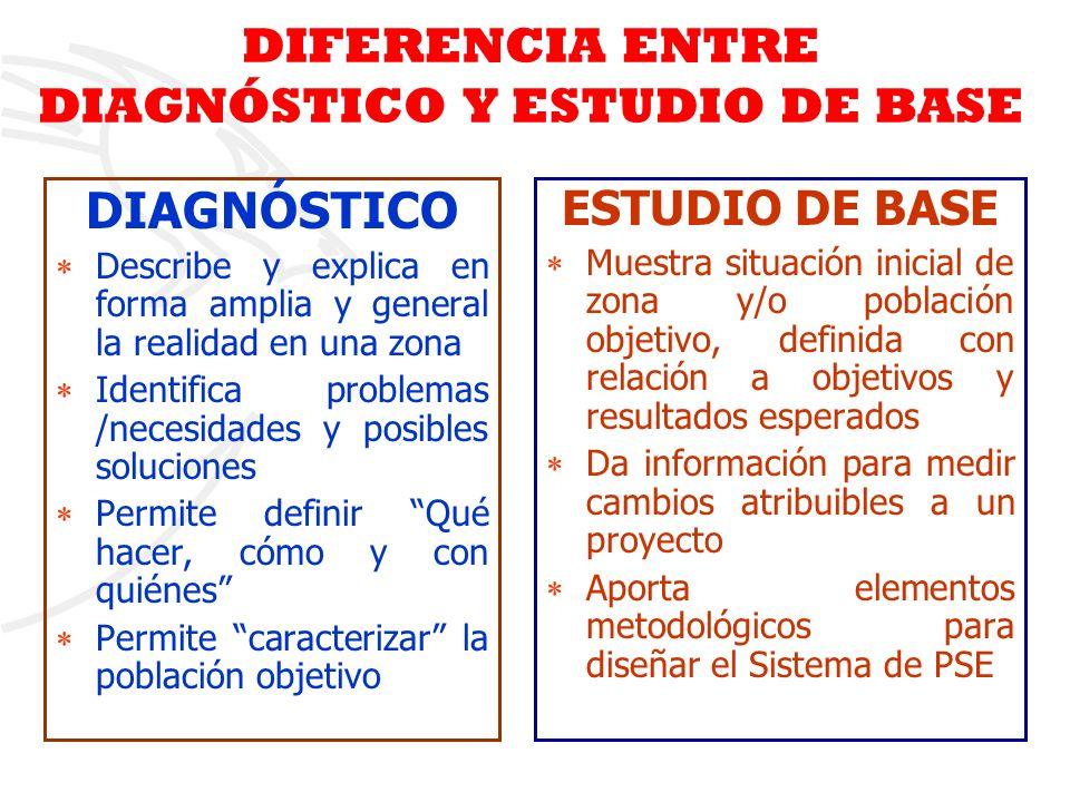 DIFERENCIA ENTRE DIAGNÓSTICO Y ESTUDIO DE BASE