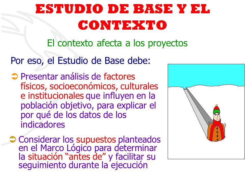 ESTUDIO DE BASE Y EL CONTEXTO