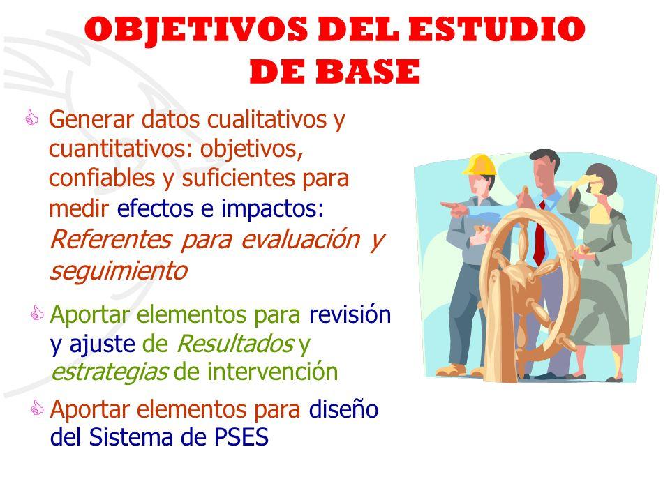 OBJETIVOS DEL ESTUDIO DE BASE
