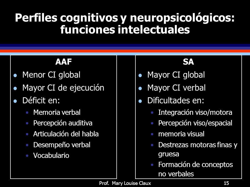 Perfiles cognitivos y neuropsicológicos: funciones ejecutivas