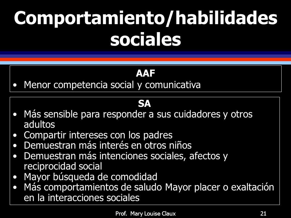 Comportamiento/habilidades sociales