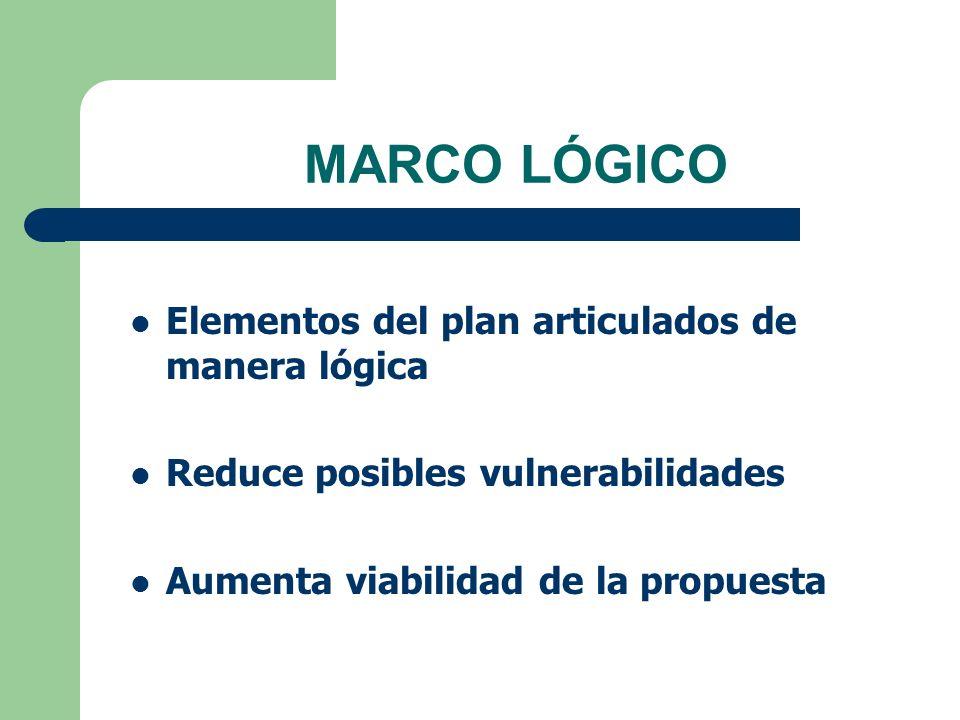 MARCO LÓGICO Elementos del plan articulados de manera lógica