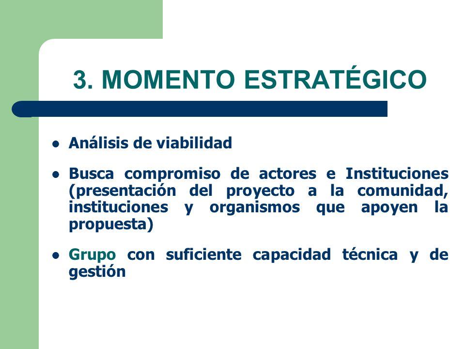 3. MOMENTO ESTRATÉGICO Análisis de viabilidad