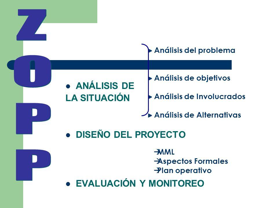 Z O P ANÁLISIS DE LA SITUACIÓN DISEÑO DEL PROYECTO
