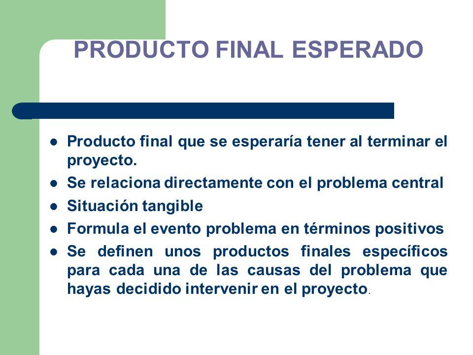 PRODUCTO FINAL ESPERADO