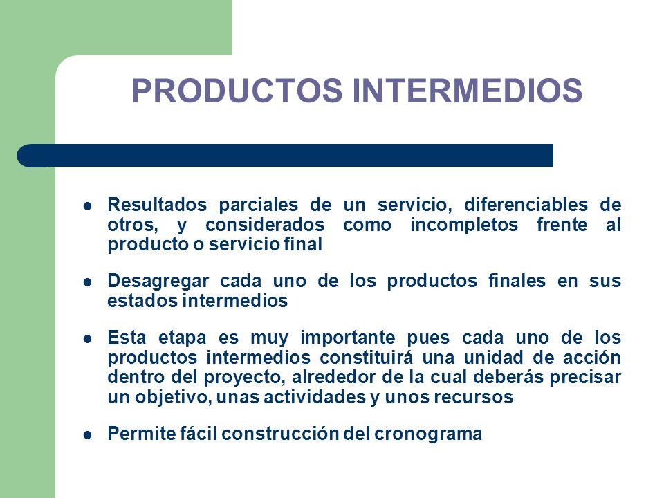 PRODUCTOS INTERMEDIOS