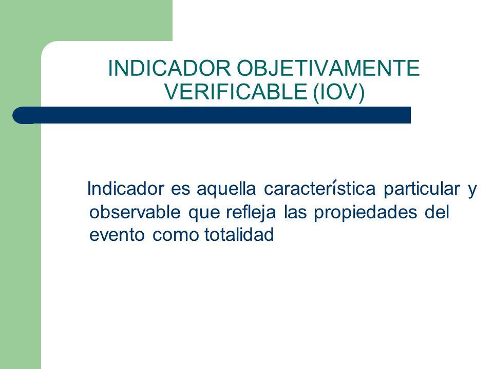 INDICADOR OBJETIVAMENTE VERIFICABLE (IOV)