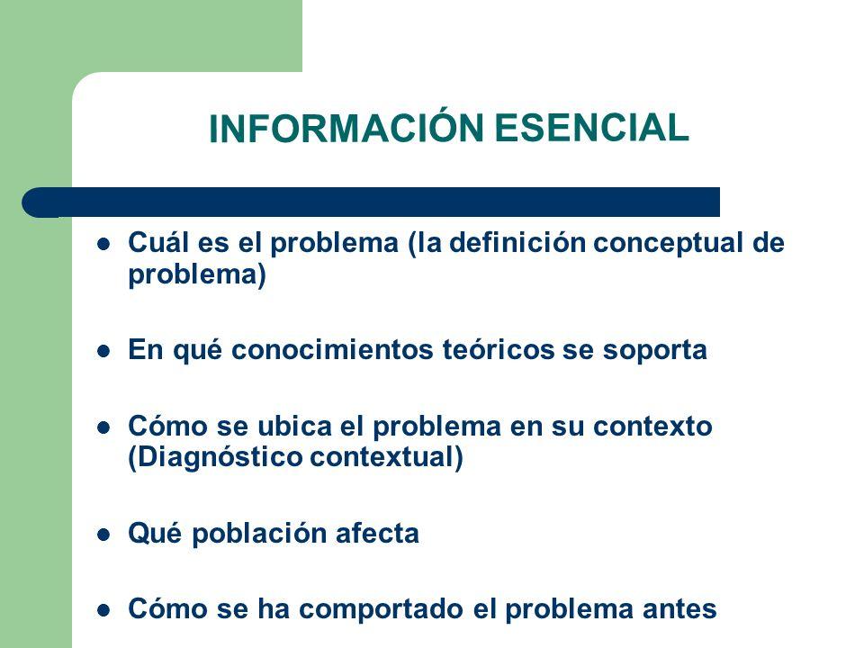 INFORMACIÓN ESENCIAL Cuál es el problema (la definición conceptual de problema) En qué conocimientos teóricos se soporta.