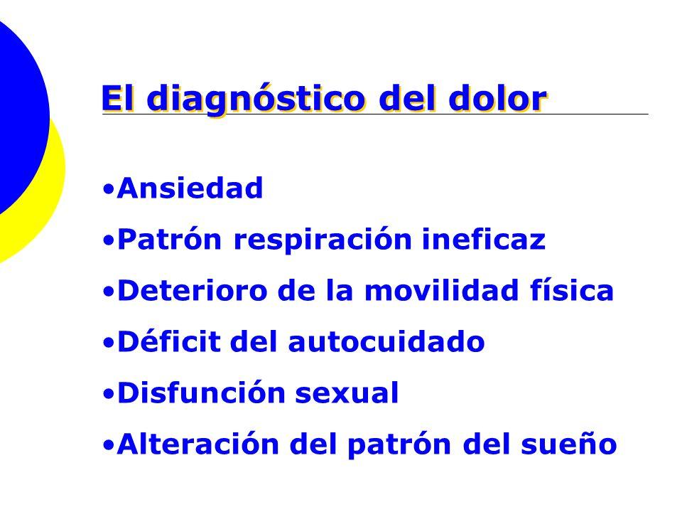 El diagnóstico del dolor