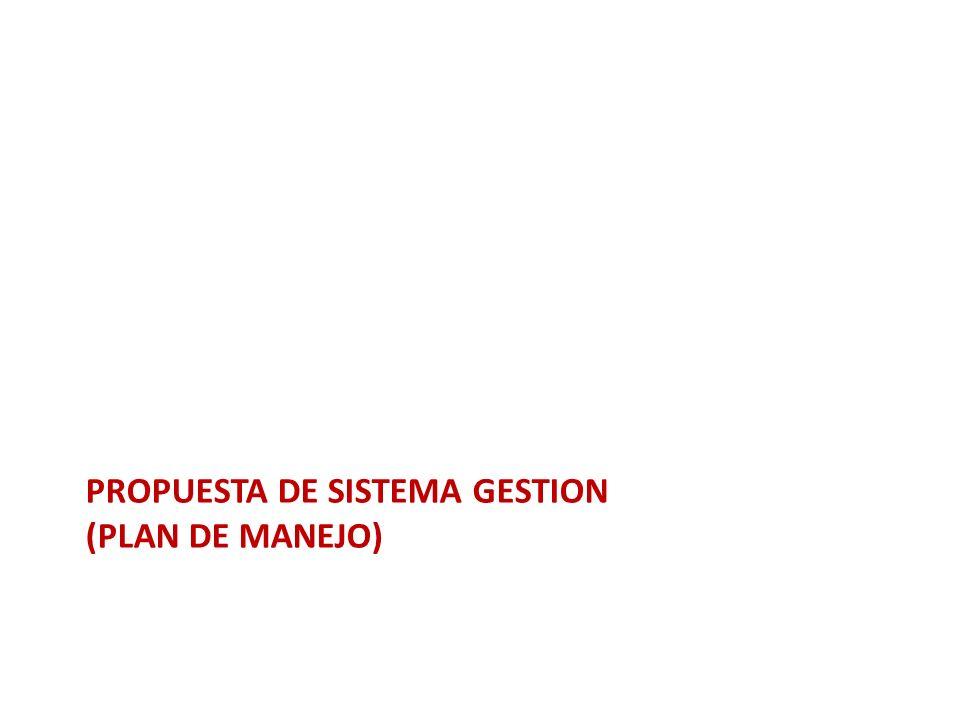 PROPUESTA DE SISTEMA GESTION (plan de manejo)