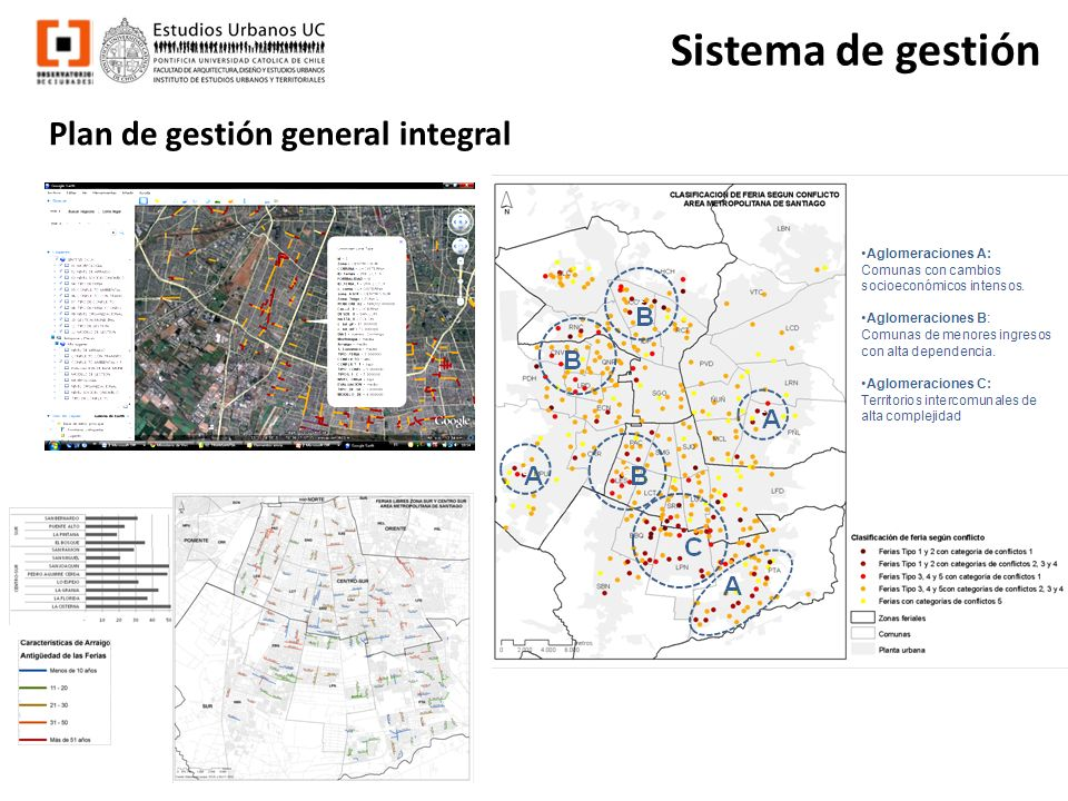 Sistema de gestión Plan de gestión general integral