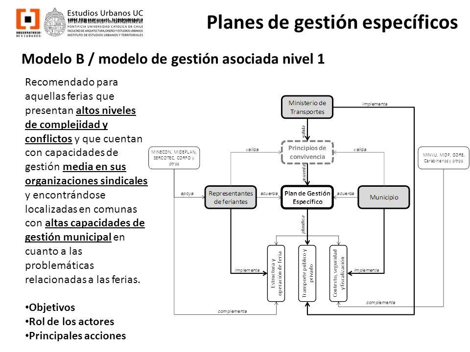 Planes de gestión específicos