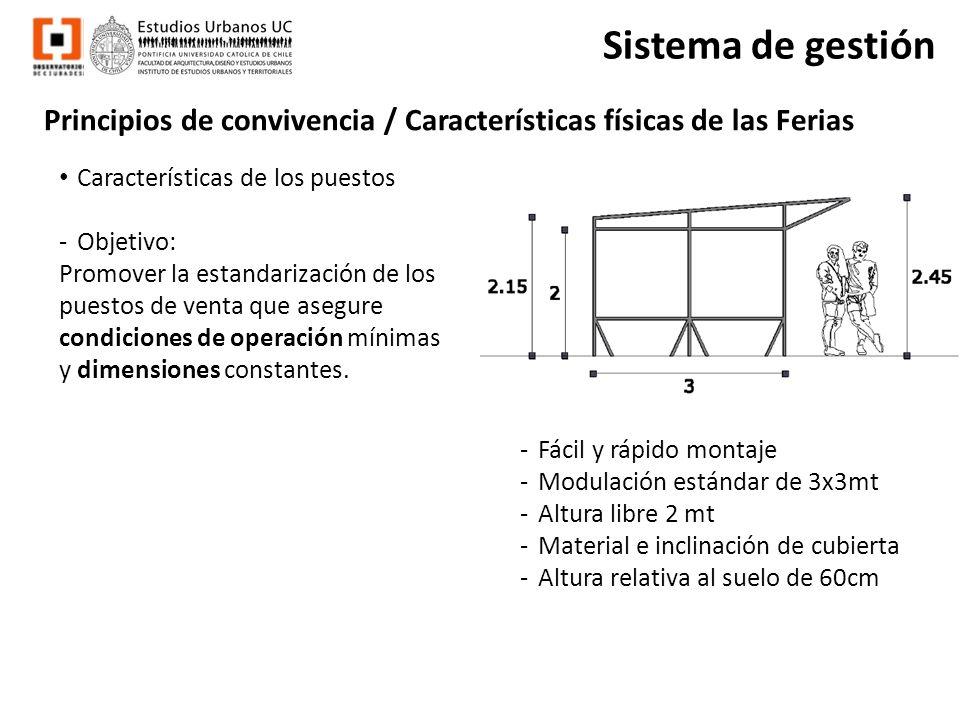 Sistema de gestión Principios de convivencia / Características físicas de las Ferias. Características de los puestos.