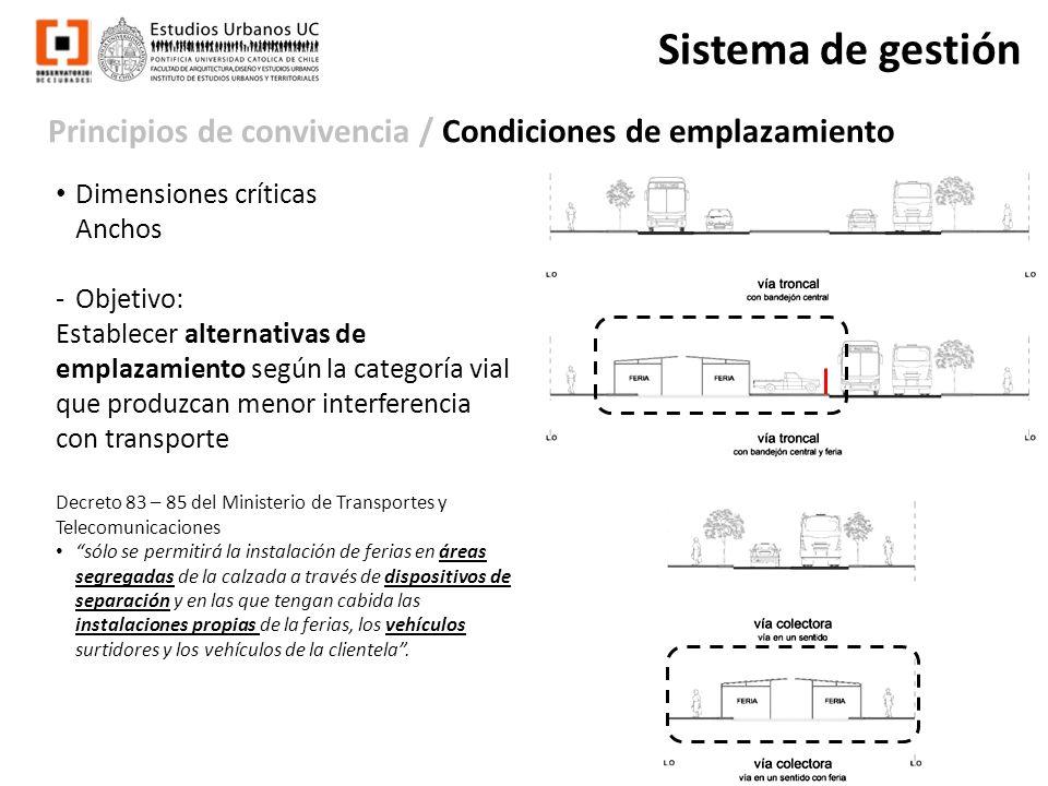 Sistema de gestión Principios de convivencia / Condiciones de emplazamiento. Dimensiones críticas.