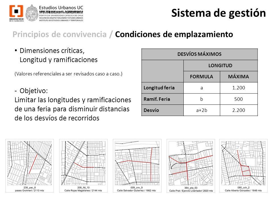 Sistema de gestión Principios de convivencia / Condiciones de emplazamiento. Dimensiones críticas,
