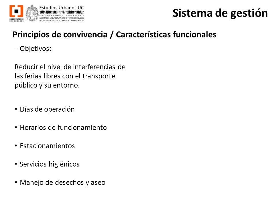 Sistema de gestión Principios de convivencia / Características funcionales. Objetivos: