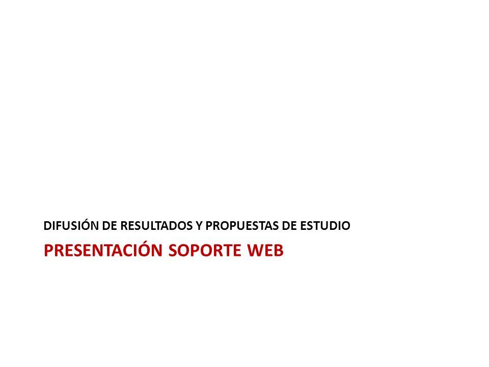 PRESENTACIÓN SOPORTE WEB