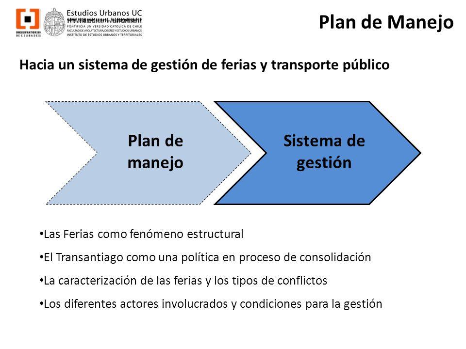 Plan de Manejo Plan de manejo Sistema de gestión