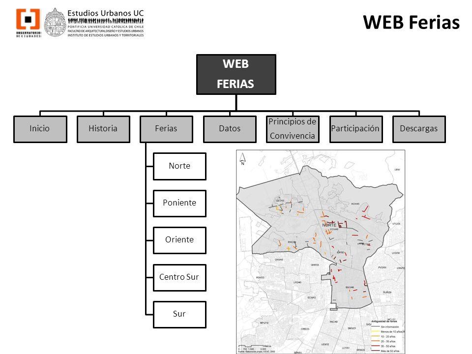 WEB Ferias WEB FERIAS Inicio Historia Ferias Norte Poniente Oriente