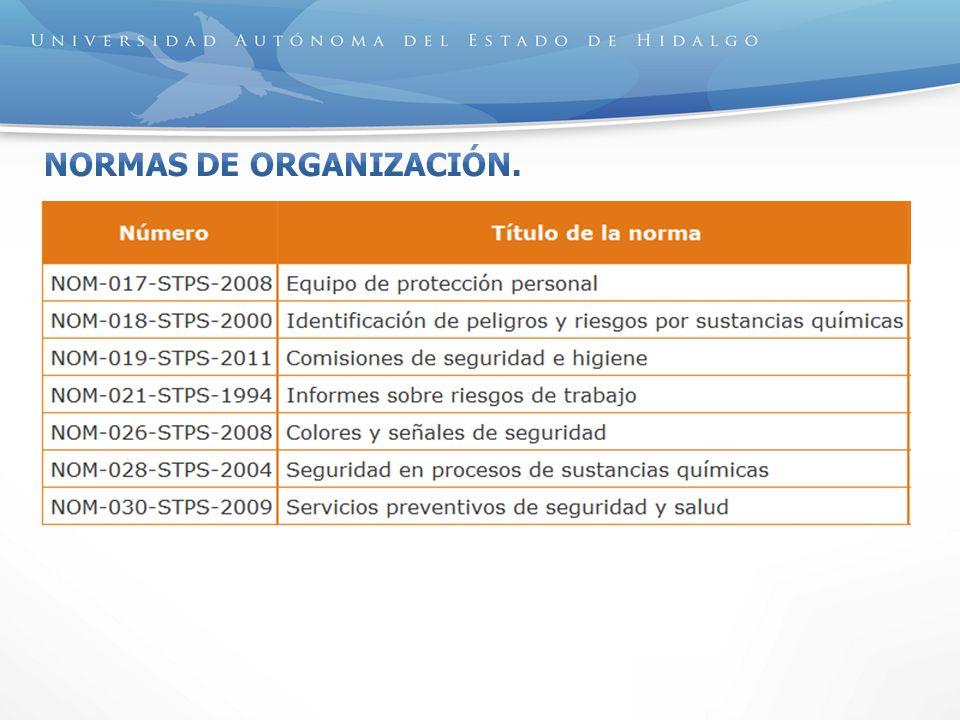 Normas de Organización.