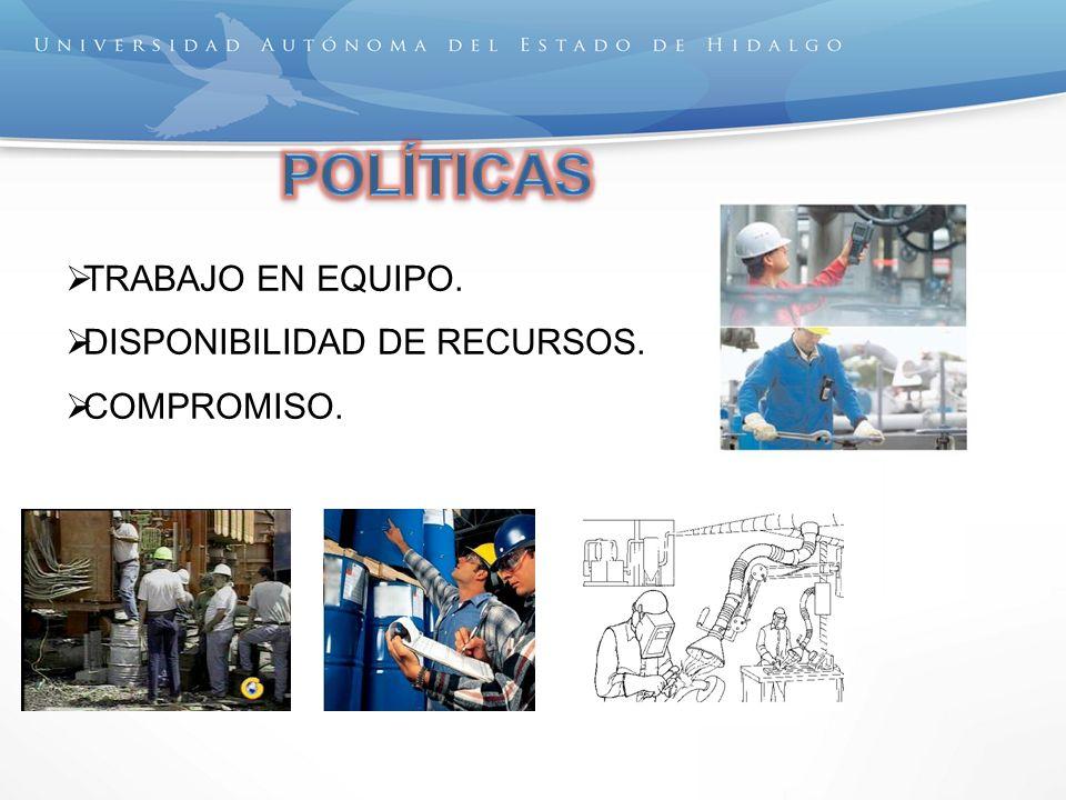 POLÍTICAS TRABAJO EN EQUIPO. DISPONIBILIDAD DE RECURSOS. COMPROMISO.