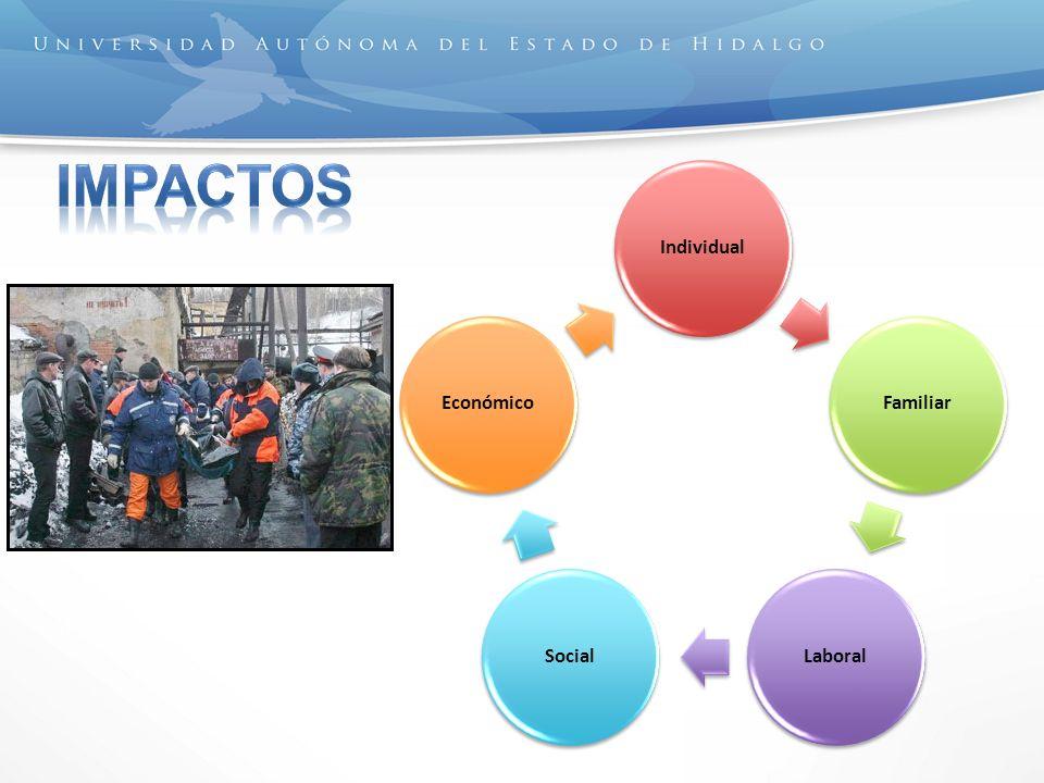 IMPACTOS Individual Familiar Laboral Social Económico