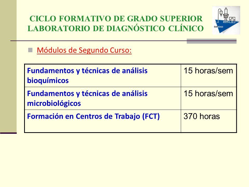 CICLO FORMATIVO DE GRADO SUPERIOR LABORATORIO DE DIAGNÓSTICO CLÍNICO