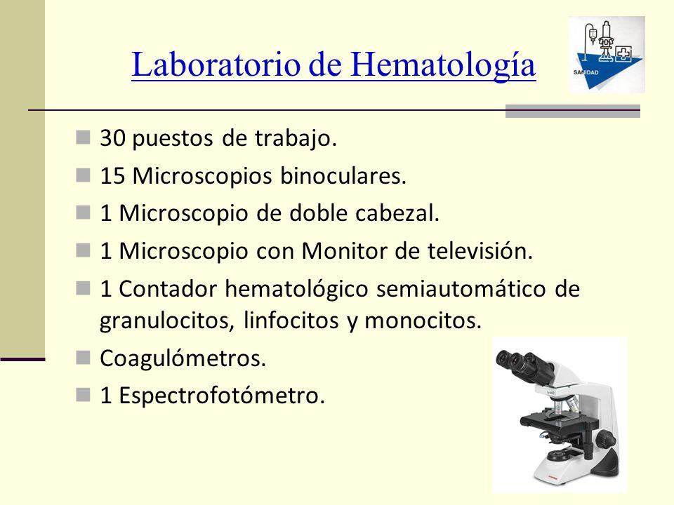 Laboratorio de Hematología