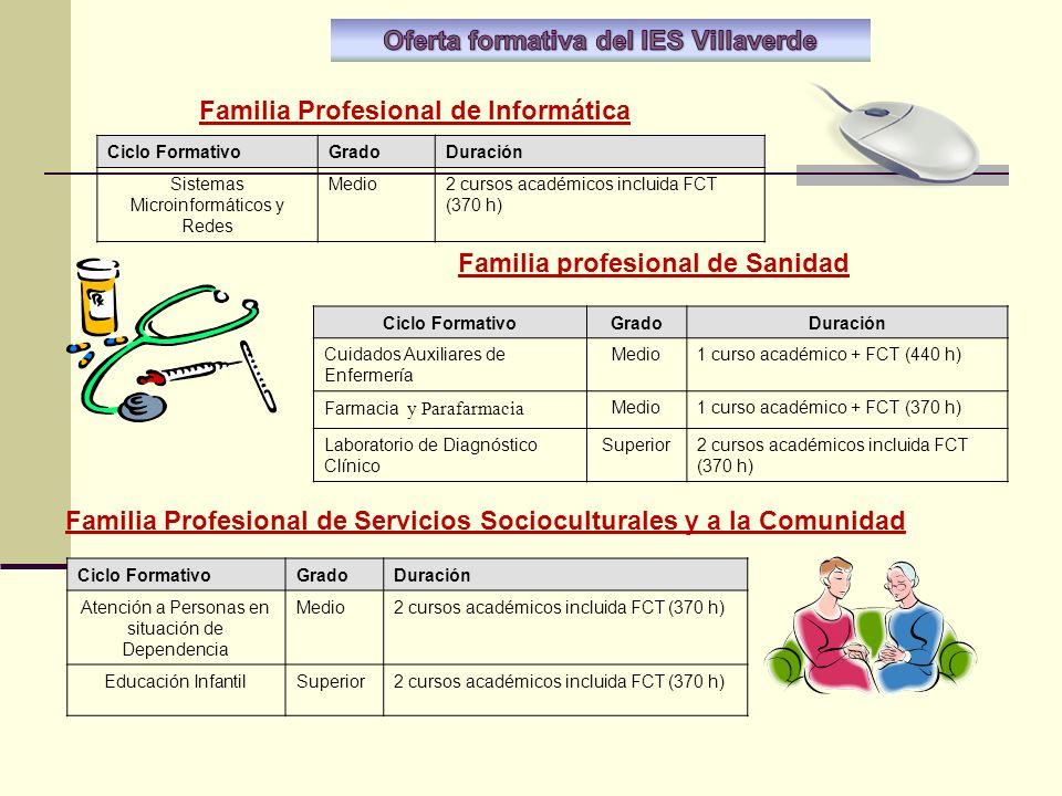 Oferta formativa del IES Villaverde