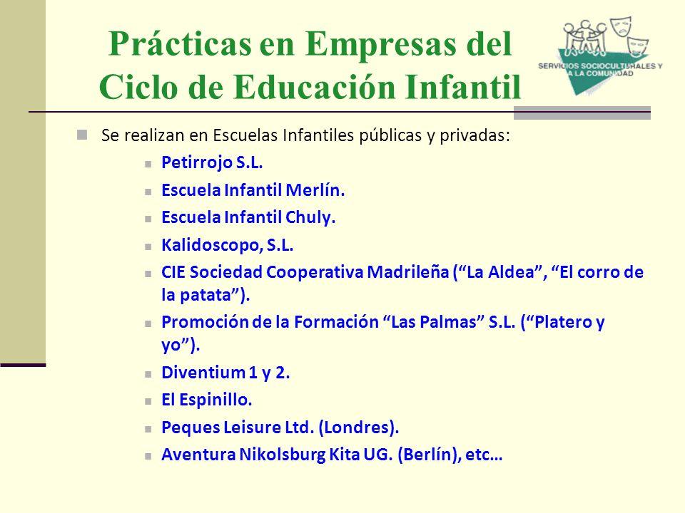 Prácticas en Empresas del Ciclo de Educación Infantil