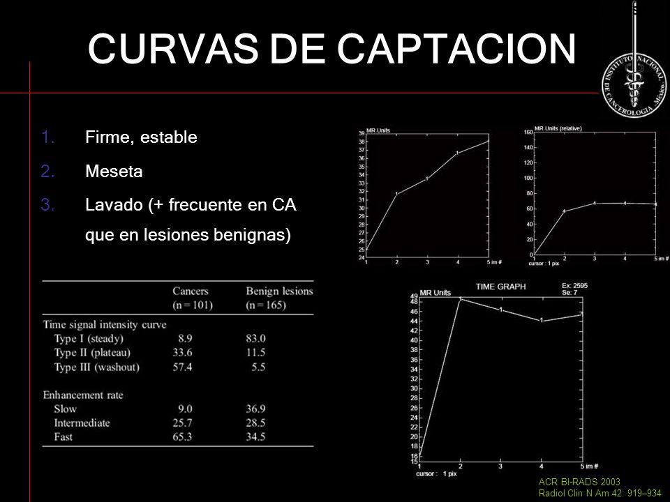 CURVAS DE CAPTACION Firme, estable Meseta