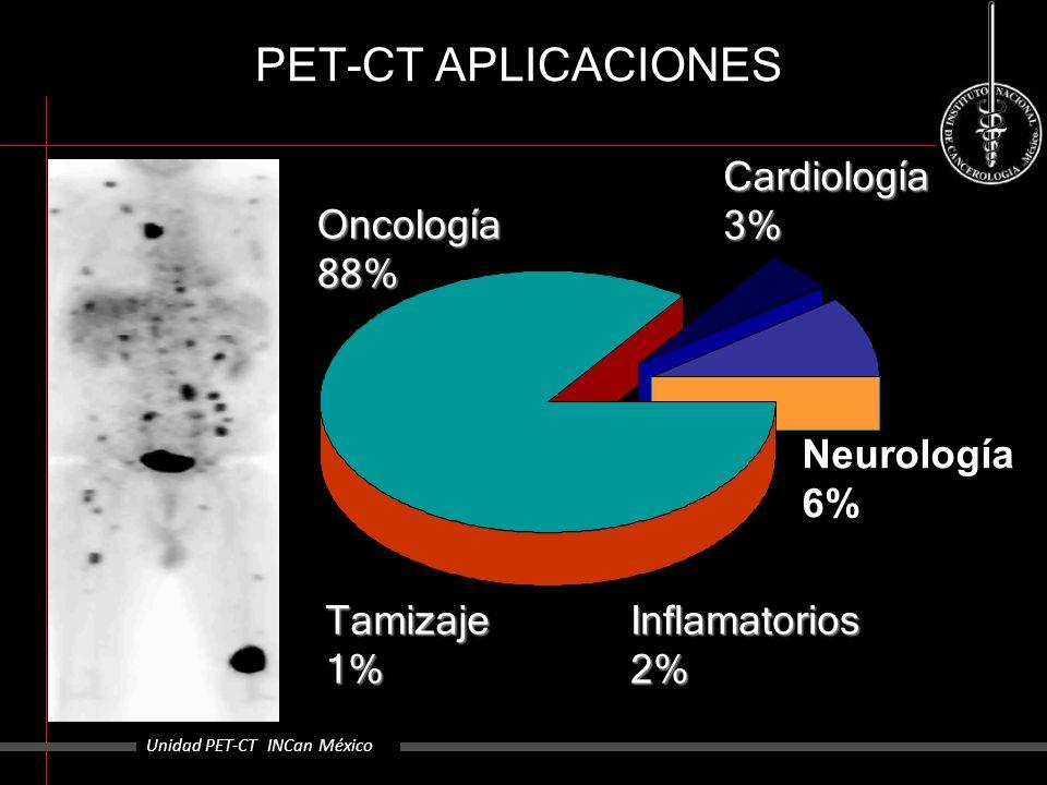 PET-CT APLICACIONES Cardiología 3% Oncología 88% Neurología 6%