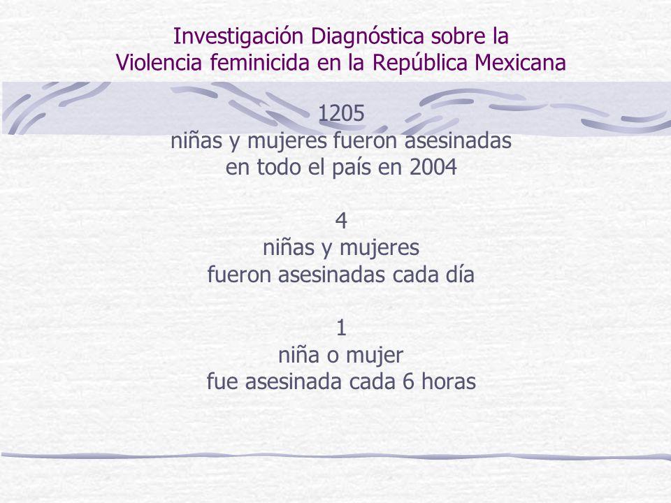 niñas y mujeres fueron asesinadas en todo el país en 2004 4