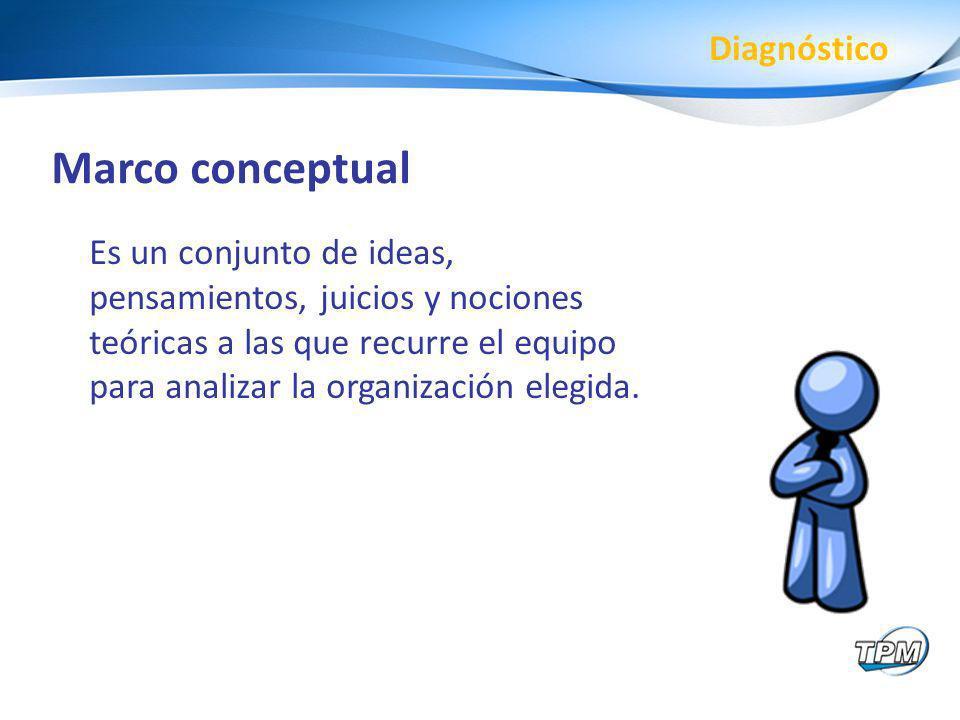Marco conceptual Diagnóstico