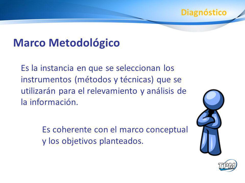 Marco Metodológico Diagnóstico