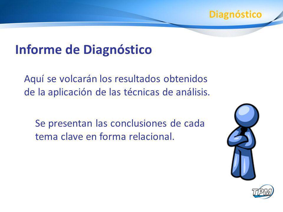 Informe de Diagnóstico