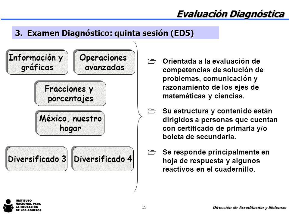 Información y gráficas Operaciones avanzadas Fracciones y porcentajes