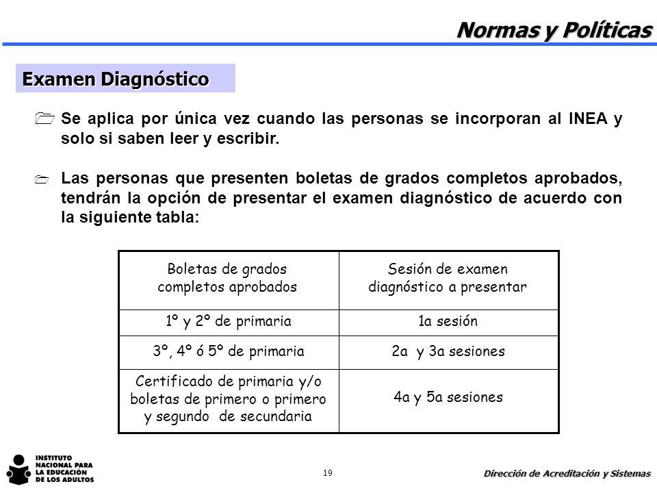 Normas y Políticas Examen Diagnóstico